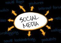 Sosyal Medyanın Marka Bilinirliğini Artırmada Etkisi
